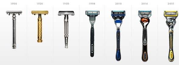history of gillette razors