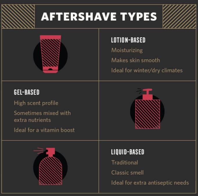 types of aftershaves